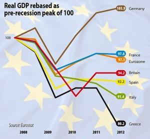 német_gazdaság_eurozóna_európa